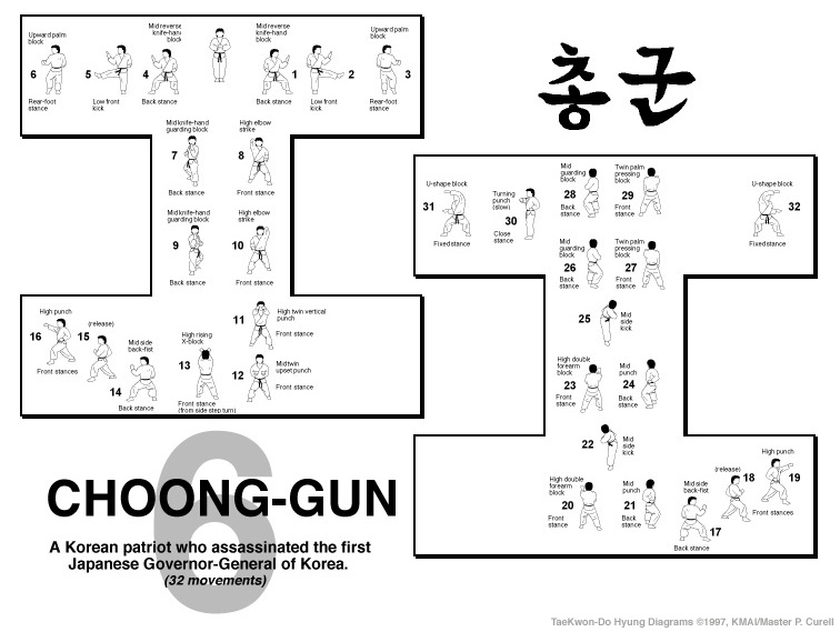 choong-gun