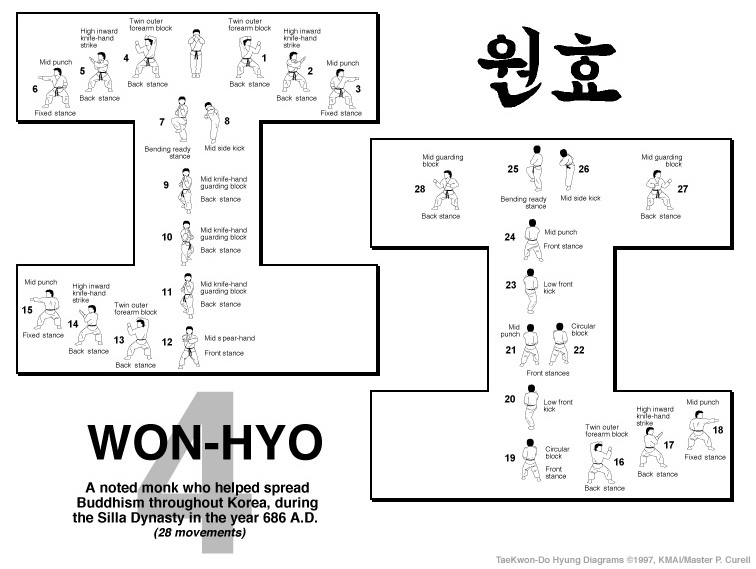 wonhyo